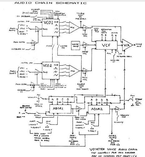Voyetra 8 audio chain