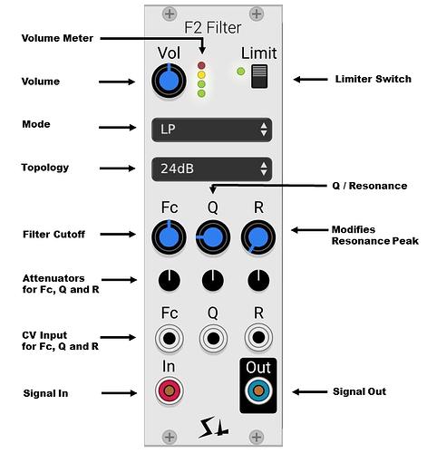 F2_panel_text