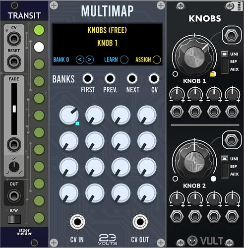 Multimap
